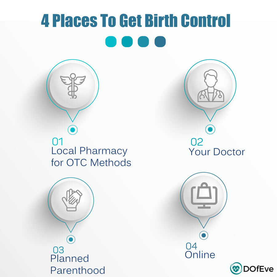 how to get birth control